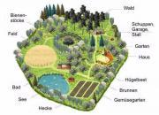 150-200 Hektar