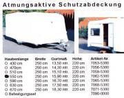 Schutzabdeckung für Wohnwagen