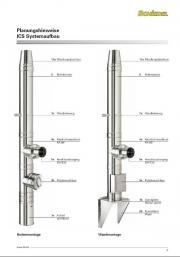 edelstahlschornstein haushalt m bel gebraucht und. Black Bedroom Furniture Sets. Home Design Ideas